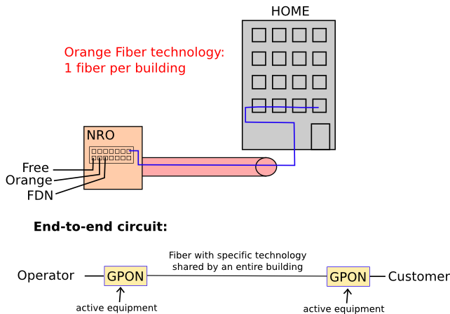 fibre_orange_en.png