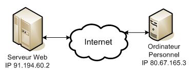 InternetParOrange_1.png