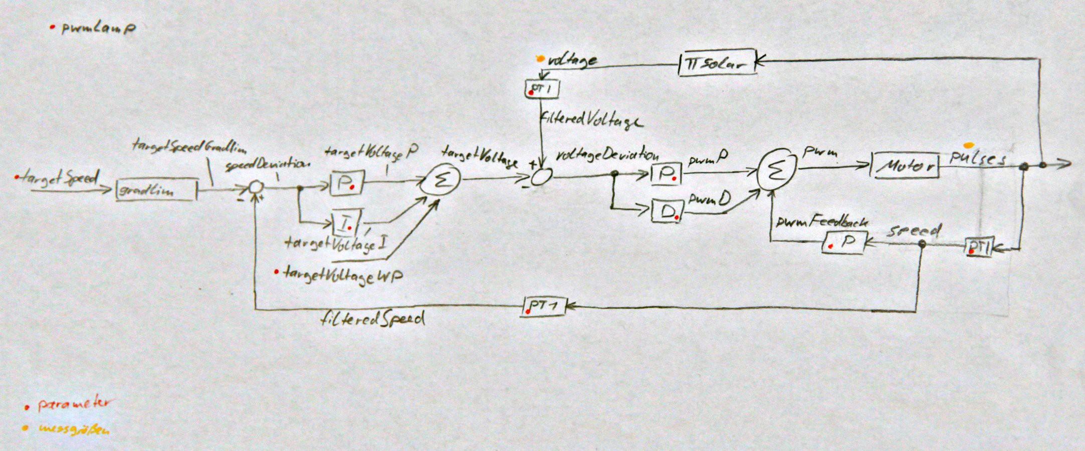 balance-wheel-map.jpg